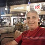 abigordau's profile photo