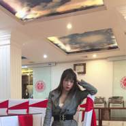 phuong273's profile photo