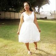 thamgwaba's profile photo