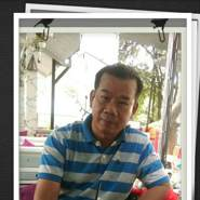 minhphung402's profile photo