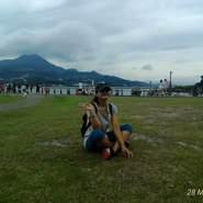 ritay48's profile photo