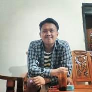 danangs64's profile photo