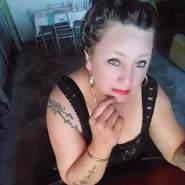 Karoliinda's profile photo