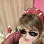 chavezcornej's profile photo