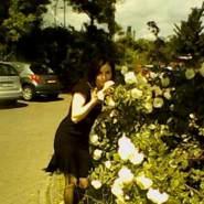 oksanab296151's profile photo