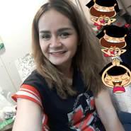 kai5286's profile photo