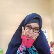 nurm265's profile photo