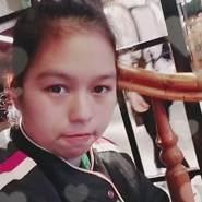tranb18's profile photo