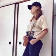 thaol681699's profile photo