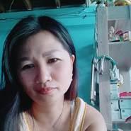 bunta4748's profile photo