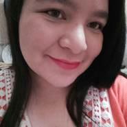 sandrap524204's profile photo