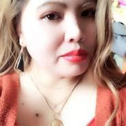 annev51's profile photo