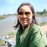 rinrin14's profile photo
