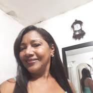 estrellitab's profile photo