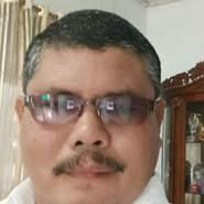 darmawanh7's profile photo