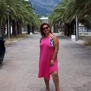 danijelapesic's profile photo