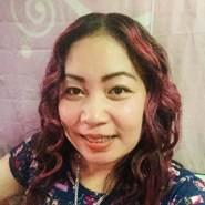 Chai_14's profile photo