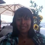 nurisv292937's profile photo
