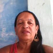 graca78's profile photo