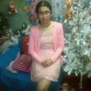 laurianaveloso's profile photo