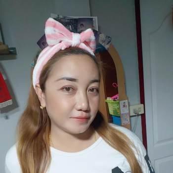 joyj619_Phra Nakhon Si Ayutthaya_Độc thân_Nữ