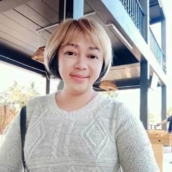 richy49_Nakhon Ratchasima_Single_Female
