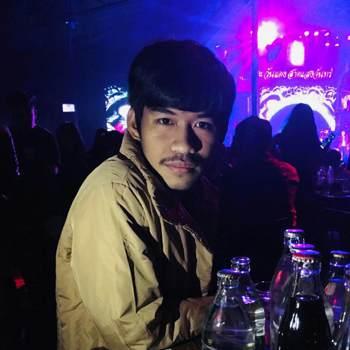 user_artf850_Sakon Nakhon_Singur_Domnul