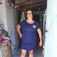 ritac38's profile photo