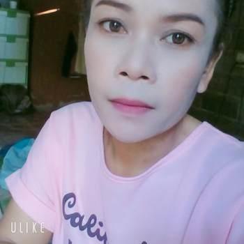 user_szf31_Krung Thep Maha Nakhon_Độc thân_Nữ