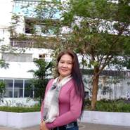 relynd356467's profile photo