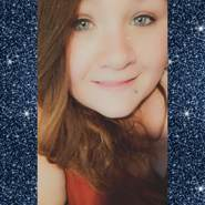 PrincessPooh24's profile photo