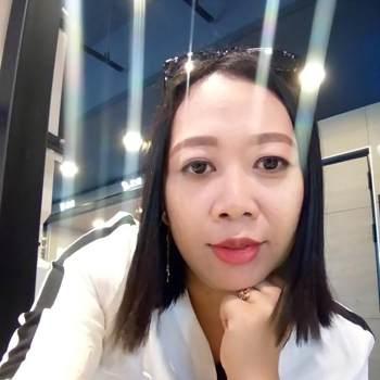 kartikaa2_Taipei_โสด_หญิง