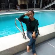 rarae308's profile photo