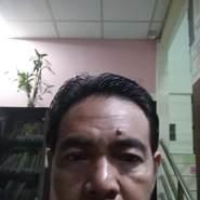 abiemo's profile photo