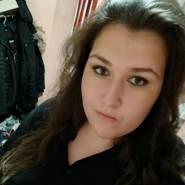 vikib11's profile photo