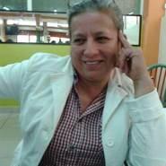 cristinas389308's profile photo