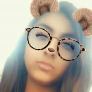 norg751's profile photo
