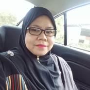 zais954's profile photo