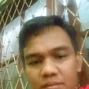 dopis738's profile photo