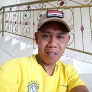 ramlim117313's profile photo