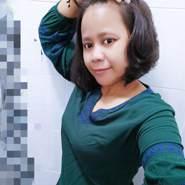 zahrah42's profile photo