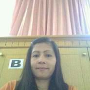 rezaw78's profile photo
