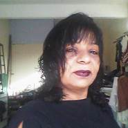 sonial280352's profile photo