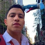 miguel161987's profile photo