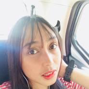cnm0067's profile photo