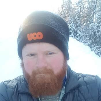 geirl123_Vestfold Og Telemark_Single_Male
