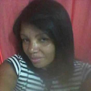 leiab67_Minas Gerais_Libero/a_Donna