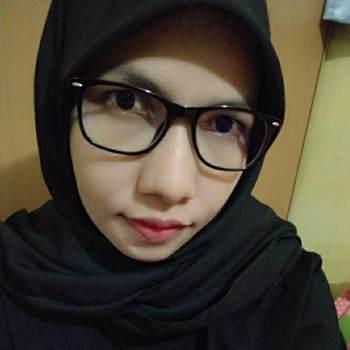 evakamilatunnuha_Riau_独身_女性