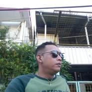 budiw240's profile photo