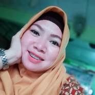 bundai477582's profile photo
